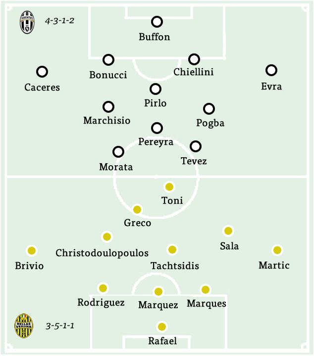 Hellas Verona formation
