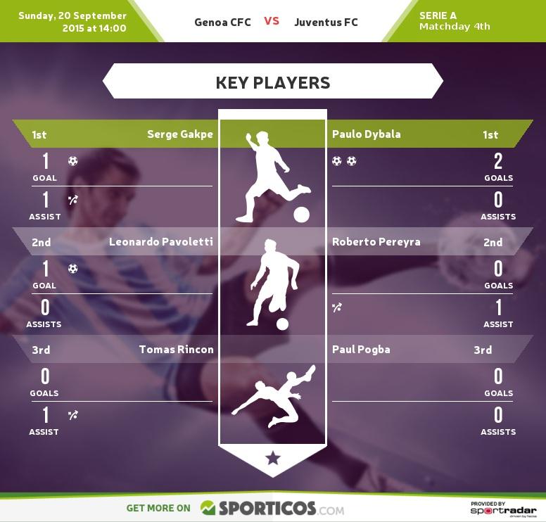 Sporticos_com_genoa_cfc_vs_juventus_fc(2)