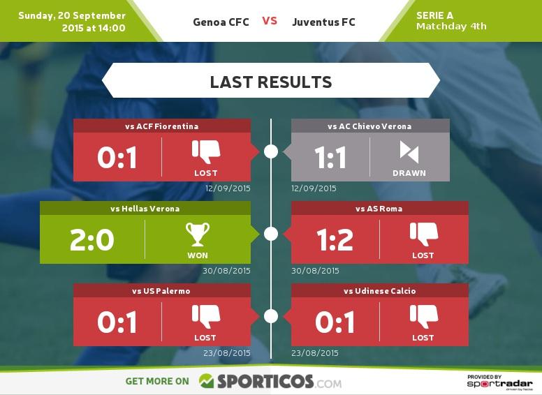 Sporticos_com_genoa_cfc_vs_juventus_fc(3)