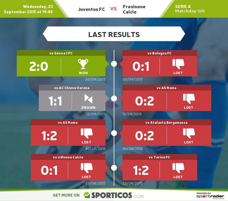 Sporticos_com_juventus_fc_vs_frosinone_calcio