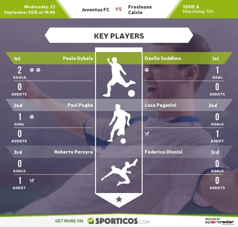 Sporticos_com_juventus_fc_vs_frosinone_calcio(1)