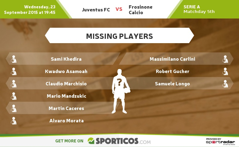Sporticos_com_juventus_fc_vs_frosinone_calcio(2)