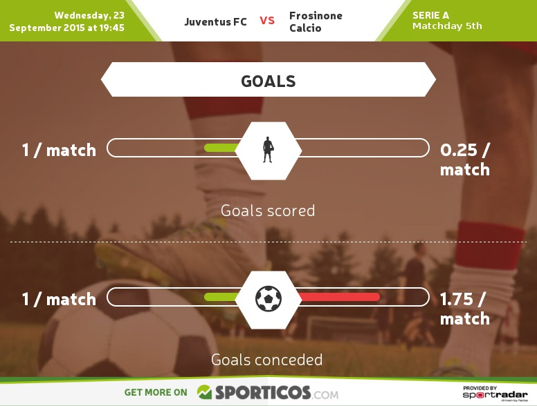 Sporticos_com_juventus_fc_vs_frosinone_calcio(3)