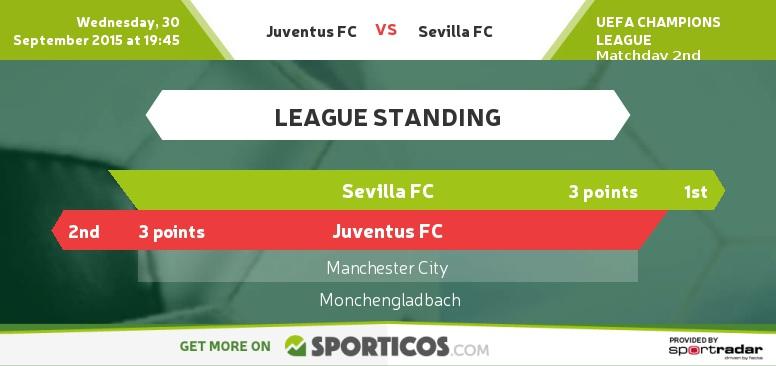 Sporticos_com_juventus_fc_vs_sevilla_fc(1)
