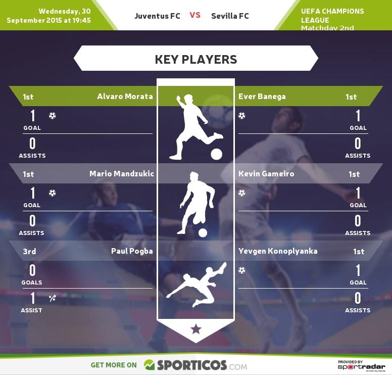 Sporticos_com_juventus_fc_vs_sevilla_fc(2)