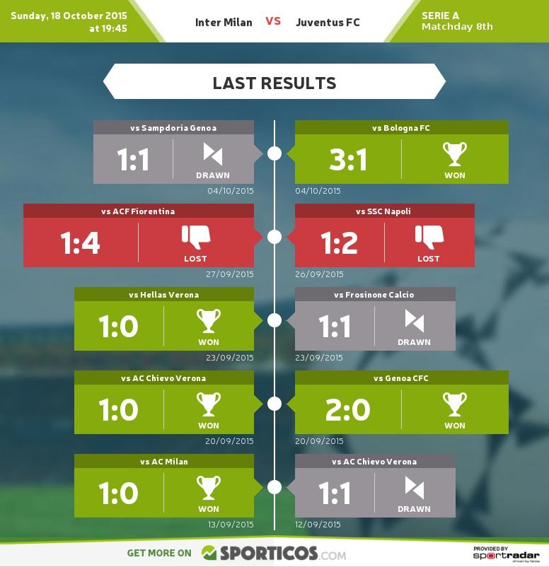 Sporticos_com_inter_milan_vs_juventus_fc