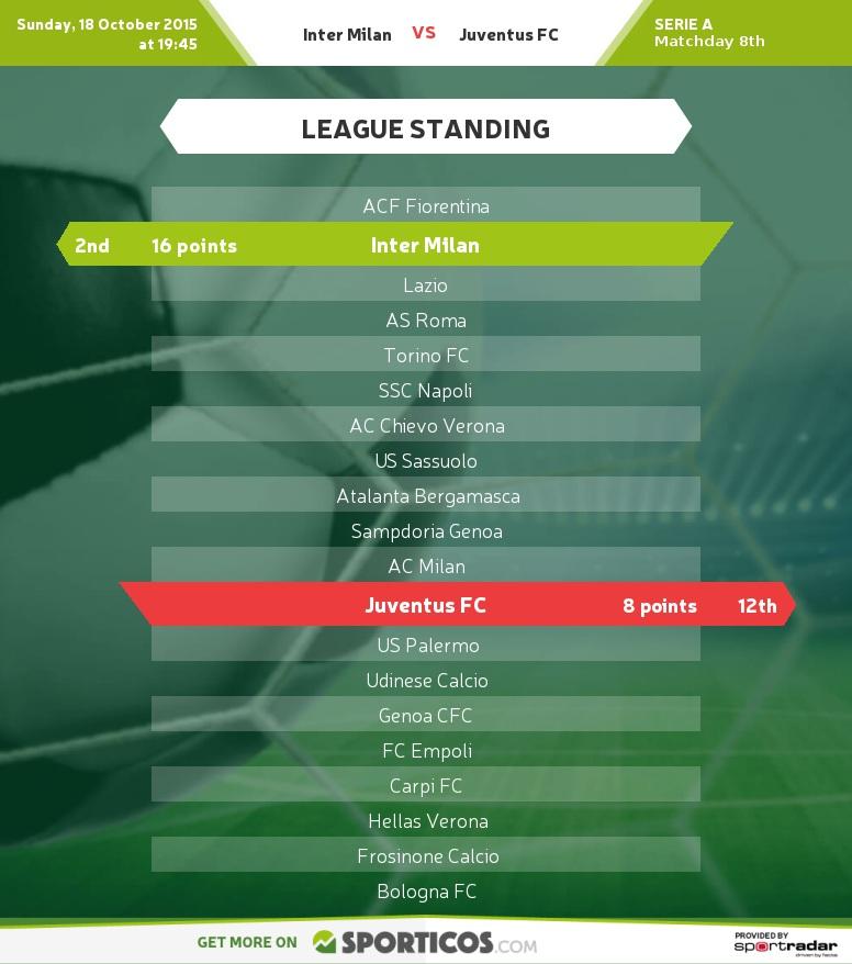 Sporticos_com_inter_milan_vs_juventus_fc(1)
