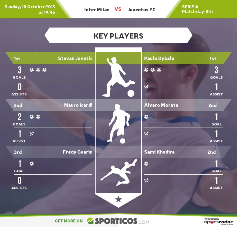 Sporticos_com_inter_milan_vs_juventus_fc(2)