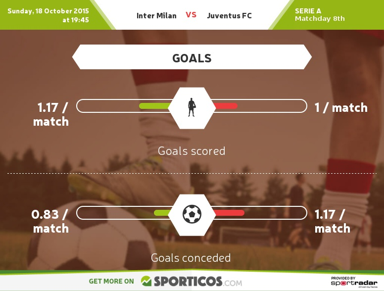 Sporticos_com_inter_milan_vs_juventus_fc(4)