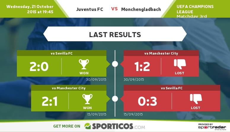 Sporticos_com_juventus_fc_vs_monchengladbach