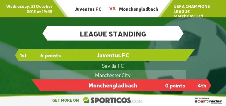 Sporticos_com_juventus_fc_vs_monchengladbach(1)