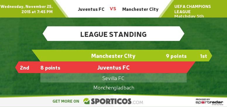 Sporticos_com_juventus_fc_vs_manchester_city(1)