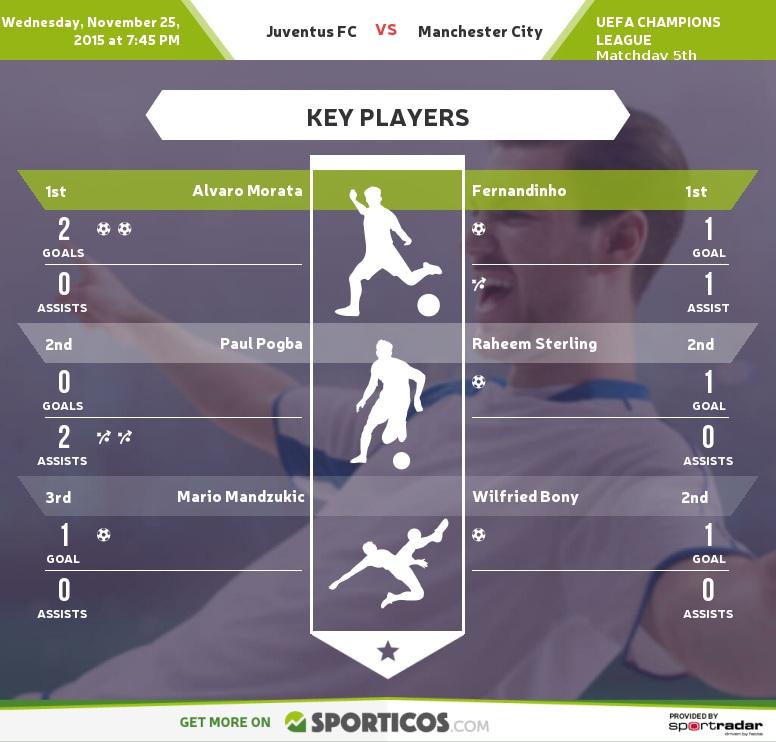 Sporticos_com_juventus_fc_vs_manchester_city(2)