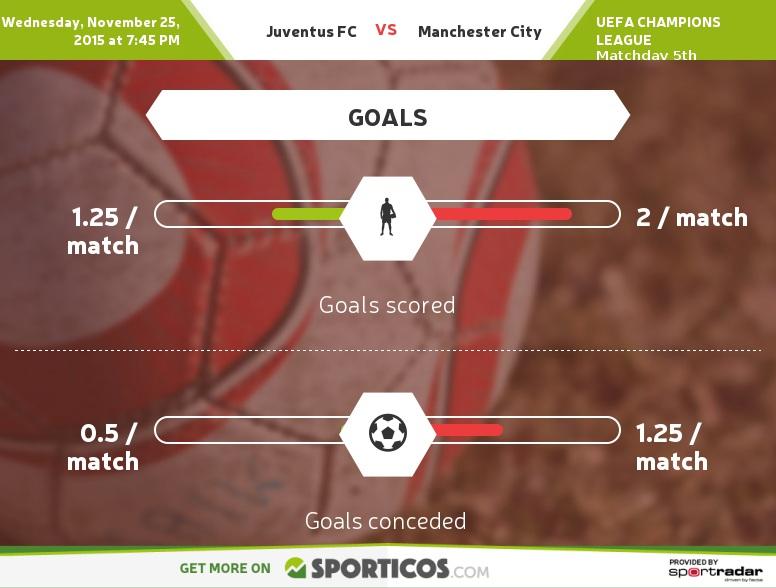 Sporticos_com_juventus_fc_vs_manchester_city(3)