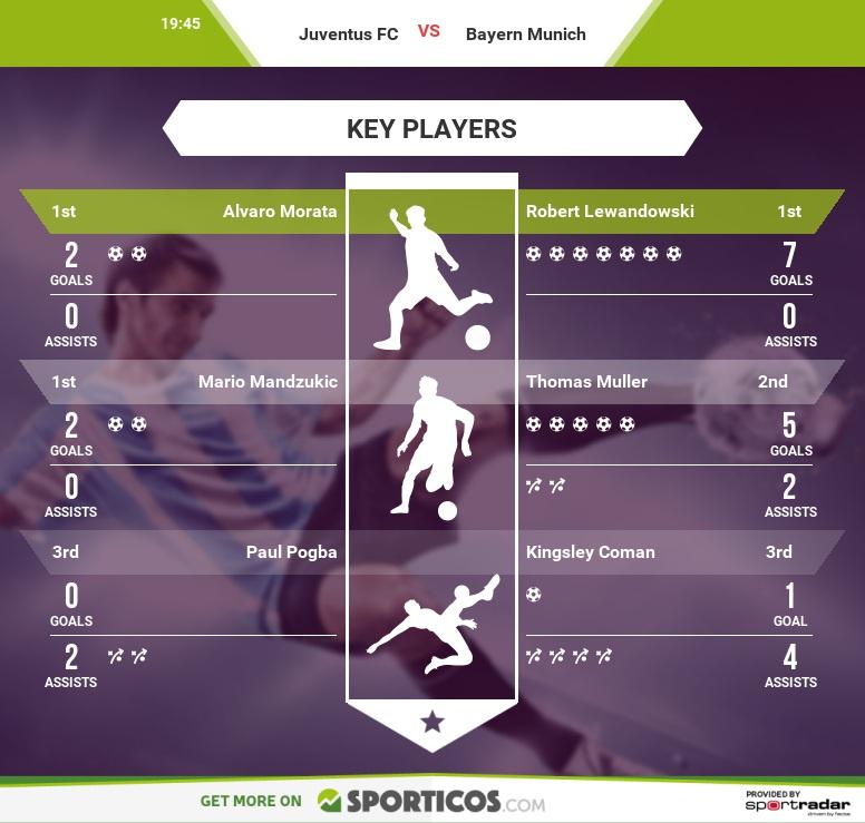 Sporticos_com_juventus_fc_vs_bayern_munich(1)