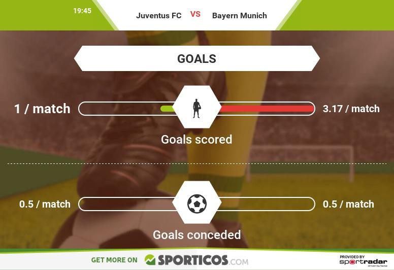 Sporticos_com_juventus_fc_vs_bayern_munich(2)