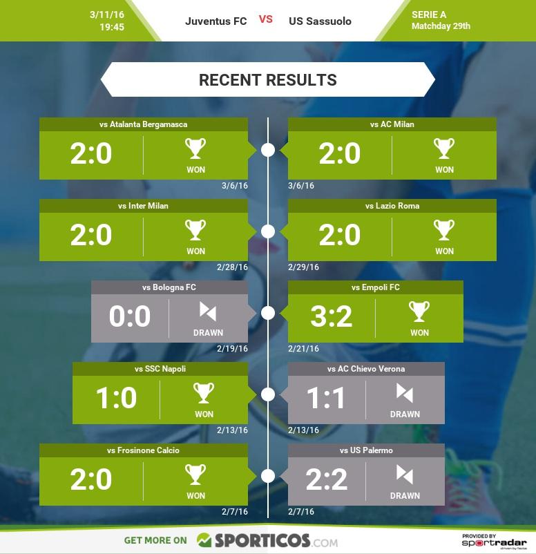 Sporticos_com_juventus_fc_vs_us_sassuolo