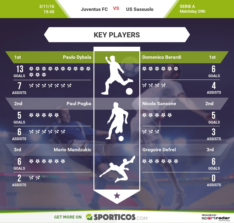 Sporticos_com_juventus_fc_vs_us_sassuolo(2)