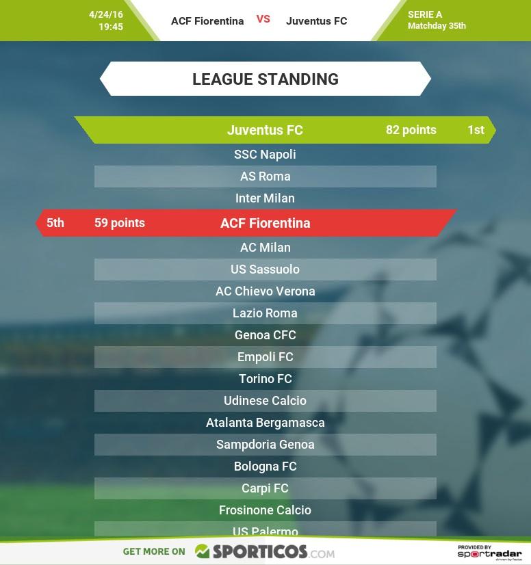 Sporticos_com_acf_fiorentina_vs_juventus_fc(1)