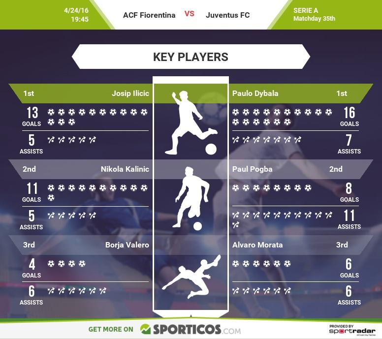 Sporticos_com_acf_fiorentina_vs_juventus_fc(2)