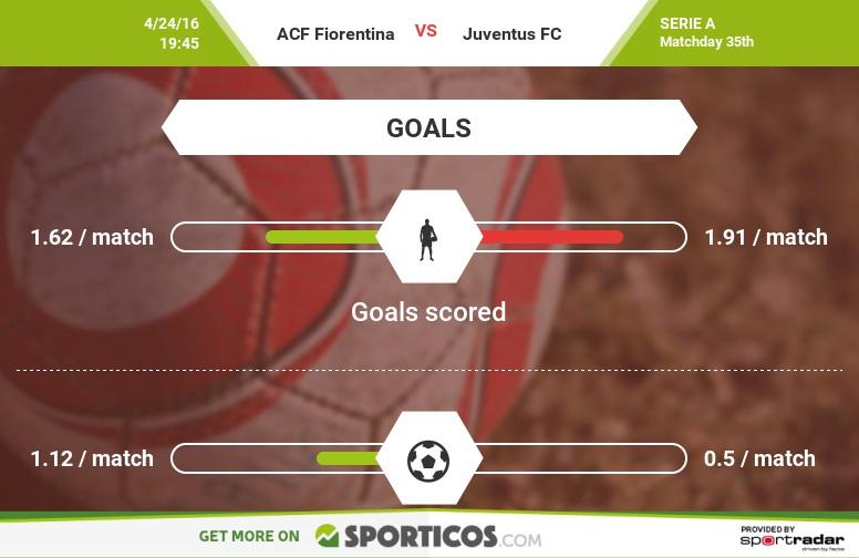 Sporticos_com_acf_fiorentina_vs_juventus_fc(3)