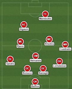 napoli-formation