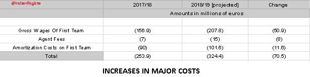 Cost-Increases-2.jpg