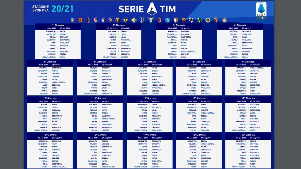 Serie A Table 202021 Season